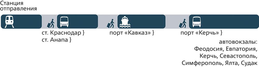 Субсидии на авиабилеты в крым в 2019